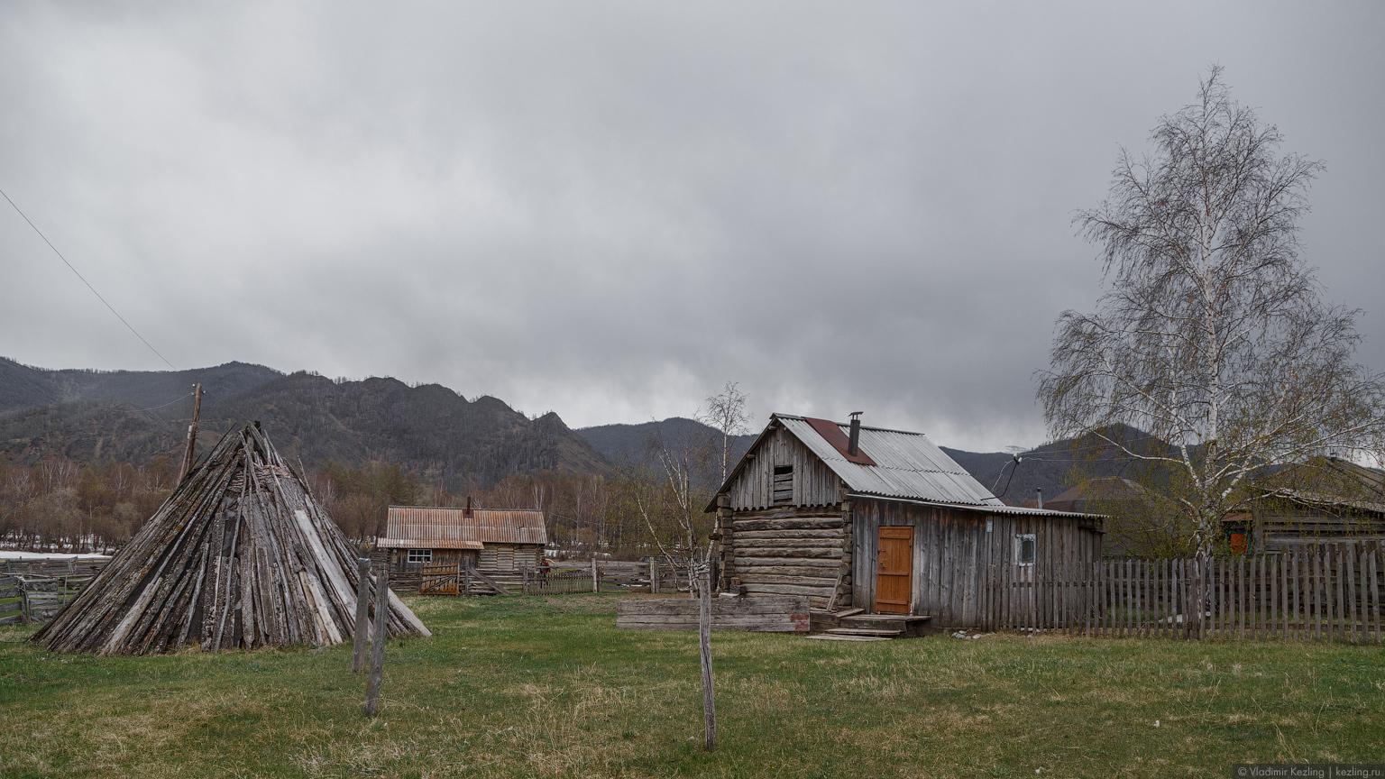 Каракольская долина