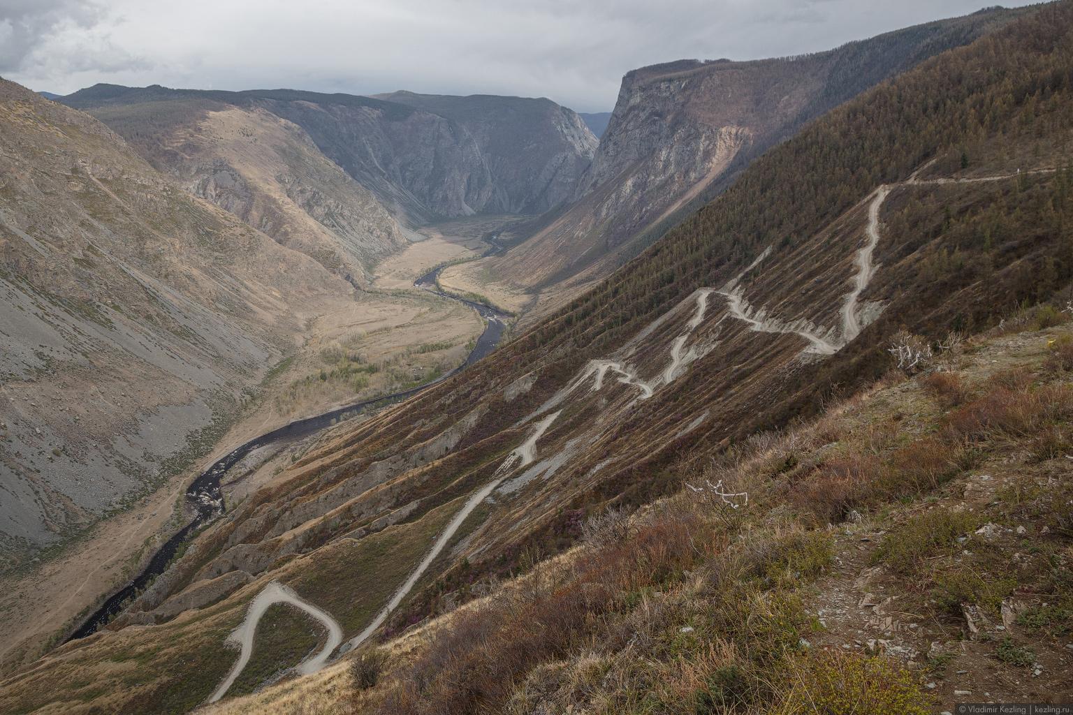 На Алтай с бабушкой. К южному берегу Телецкого озера через перевал Кату-Ярык
