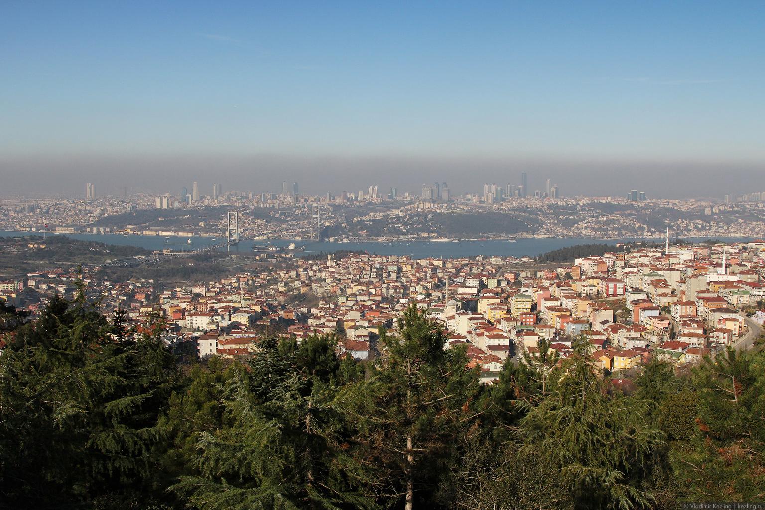 Стамбул разносторонний
